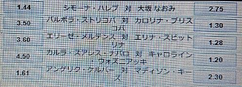 【全豪オープン】世界No.1最強シモナ・ハレプに大坂なおみが挑む