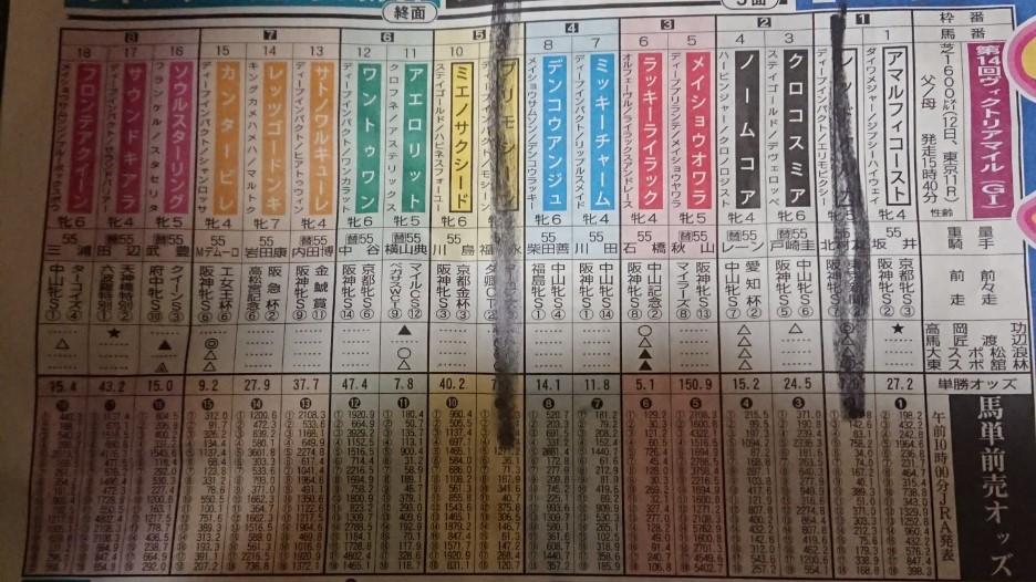 【競馬】第14回ヴィクトリアマイル(GⅠ)展開次第でどんな結末も有り得る大混戦